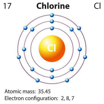 Chlorine Atom photos, royalty-free images, graphics, vectors & videos | Adobe Stock