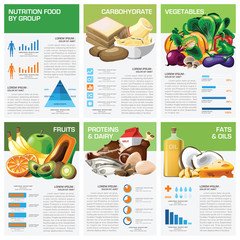 Health And Nutrition Food By Group Infographic Chart Diagram