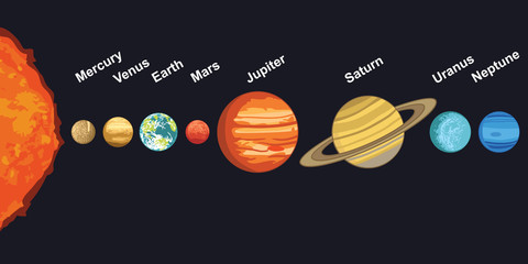 illustration of solar system showing planets around sun