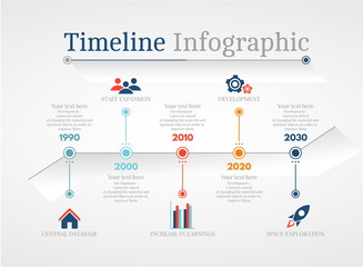 Timeline Infographic design templates  # 1