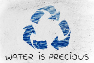 water is precious save water