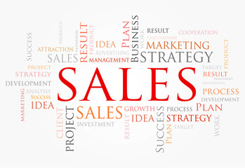 Sales words concept, Business and Marketing concept