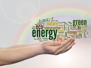 Conceptual energy and ecology word cloud