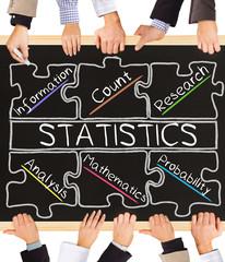STATISTICS concept
