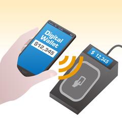 Digital Wallet, Mobile Payment System, image illustration