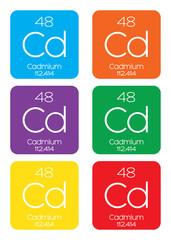 Informative Illustration of the Periodic Element - Cadmium