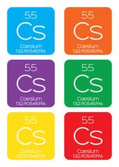 Informative Illustration of the Periodic Element - Caesium