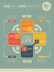 Four steps to a healthy life. Web Template for circle diagram or