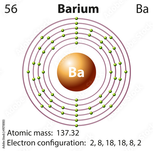 Symbol And Electron Diagram For Barium Stock Image And Royalty Free