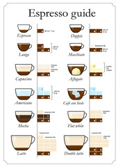 Set of coffee types. Vector illustration.