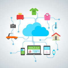 internet des objets - internet of things - iot - 2015_09 - 005