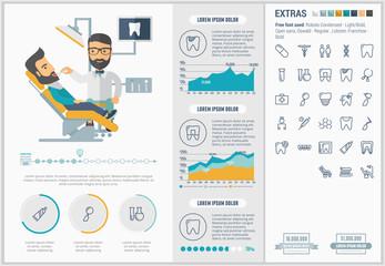 Stomatology flat design Infographic Template