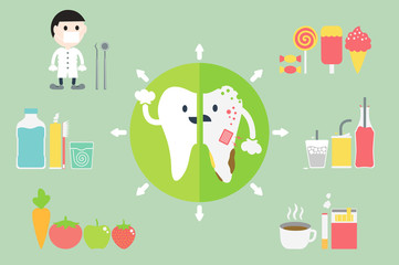 comparison healthy and unhealthy teeth