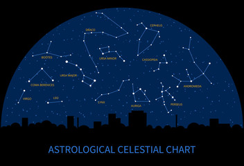 Vector sky map with constellations of zodiac. Astrological