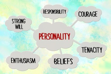 Personality map on blue painted background