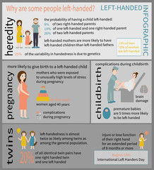 Left-handed Info graphic