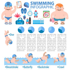 Swimming infographic, pool, healthy life style