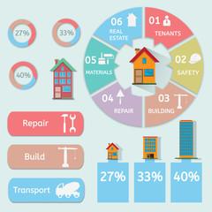 Building infographics.