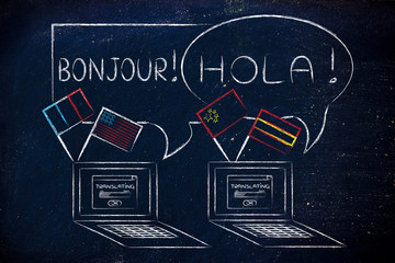 online language software and translations: laptop with different