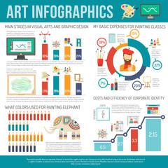 Art Infographics Set