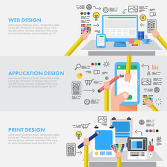 Design Website and printibg