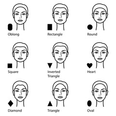 types of face