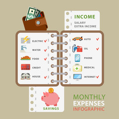 Monthly expenses flat vector infographic: costs list bill income