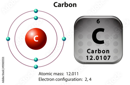 Symbol And Electron Diagram For Carbon Stock Image And Royalty Free