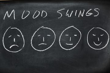 Sad to Happy Faces Blackboard