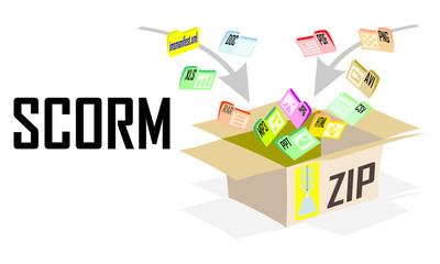 representación de un paquete SCORM en caja con carpetas comprimidas en un archivo ZIP