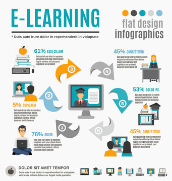 E-learning Infographics Set