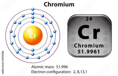 Symbol And Electron Diagram For Chromium Stock Image And Royalty