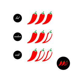 Hot red pepper strength scale indicator with mild, medium and ho