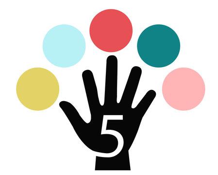 5 concetti chiave