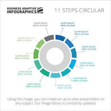 Steps circular diagram sample
