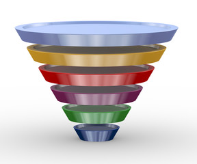 3d funnel structure design