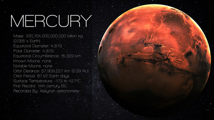 Wall Mural - Mercury - High resolution Infographic presents one of the solar