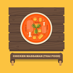 Thailand's national dishes,Chicken massaman - Vector flat design