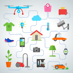 internet des objets - internet of things - iot - 2015_10 - 001