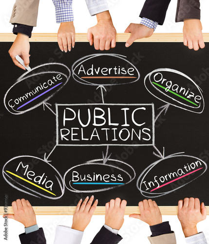 Public Relations buysupport info