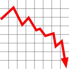 graph decline