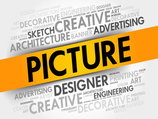 PICTURE word cloud, business concept