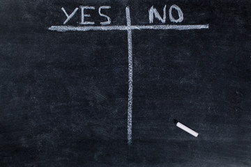 List of yes or no