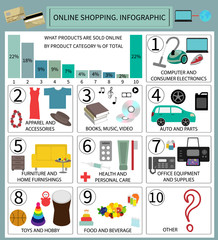 Online shopping. Infographic