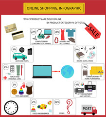 On-line shopping. Info graphic