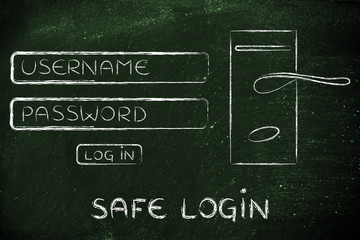 unsername and password dialog: safe login with door lock and han