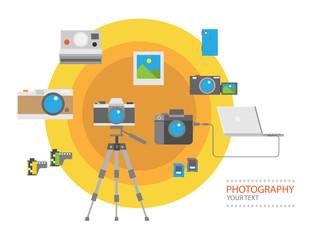 Photograpy Equipments Era, Film to Digital