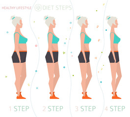 Concept of healthy lifestyle / weight loss diet steps / woman with different body mass index / vector illustration / flat style