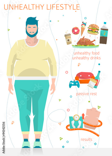 Concept Of Unhealthy Lifestyle Fat Man With His Bad Habits Vector Illustration Flat