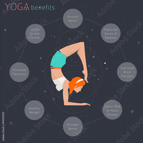 the benefits of yoga in relieving stress and improving health